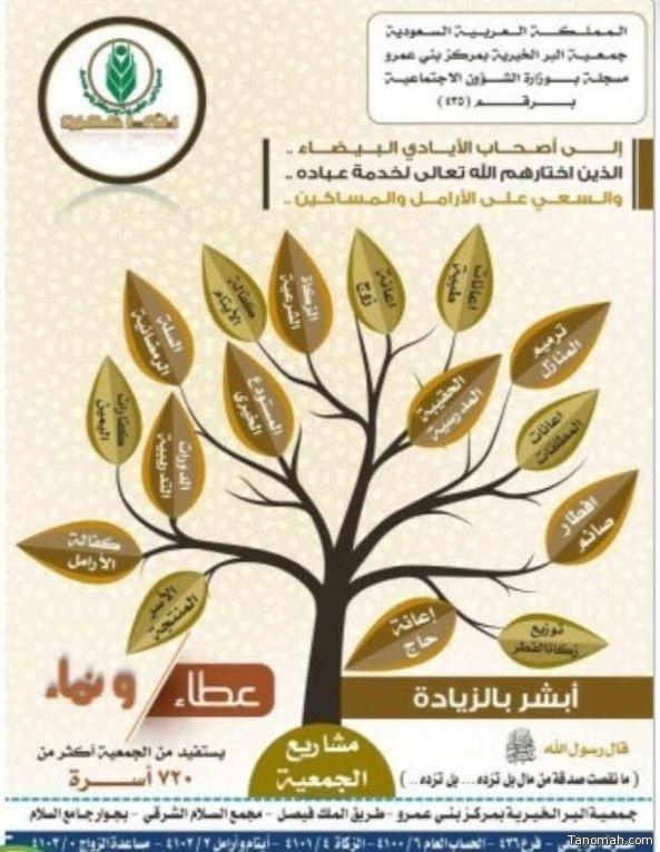 جمعية البرّ الخيرية ببني عمرو تدعو أهل البذل لدعم مشاريعها