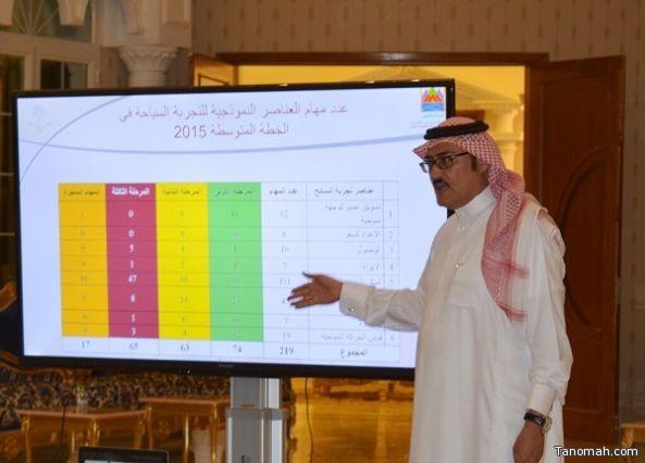 """إشراك الشركاء والمجتمع المحلي في """"مبادرة عسير"""" و""""أبها عاصمة السياحة العربية"""""""