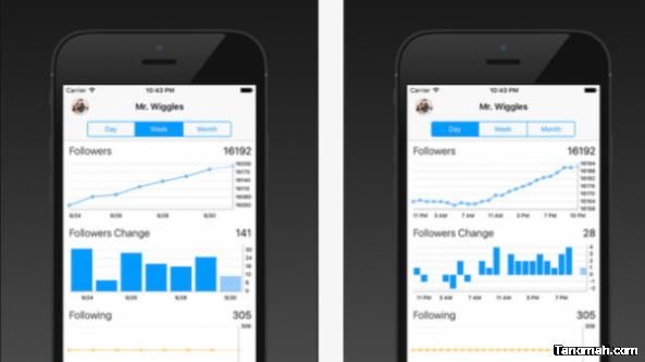 تطبيق للحصول على إحصائيات حول حساب إنستغرام