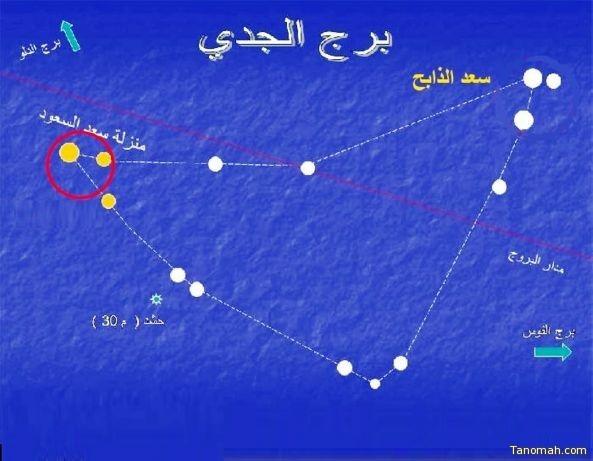 الثلاثاء المقبل بداية «سعد السعود» أول نجوم الربيع
