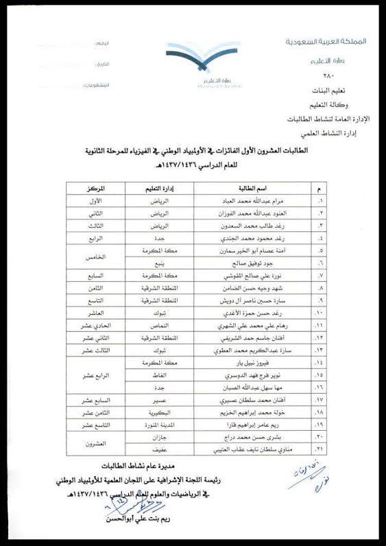 رهام الشهري تحصد المركز الحادي عشر على مستوى #المملكة مسار #الفيزياء