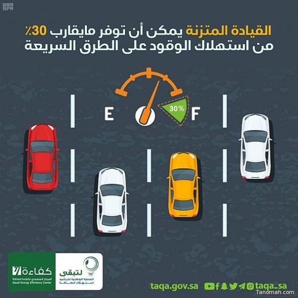 """""""القيادة المتزنة"""" توفر إلى 30% من استهلاك الوقود على الطرق السريعة"""