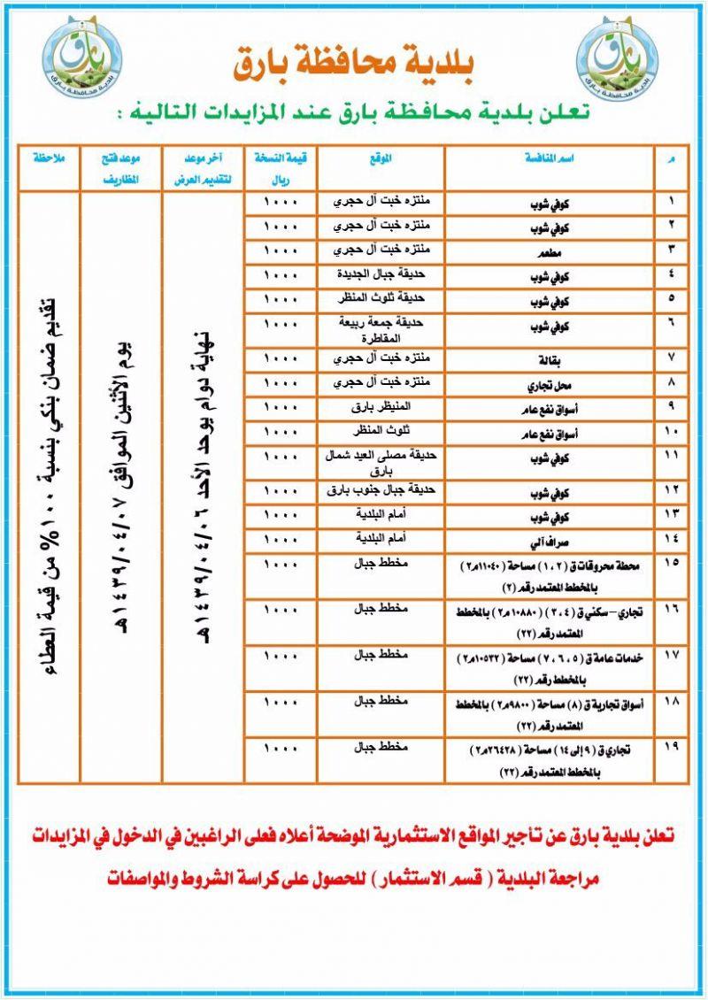 بلدية بارق تعلن عن طرح عدة مواقع أستثمارية للتأجير