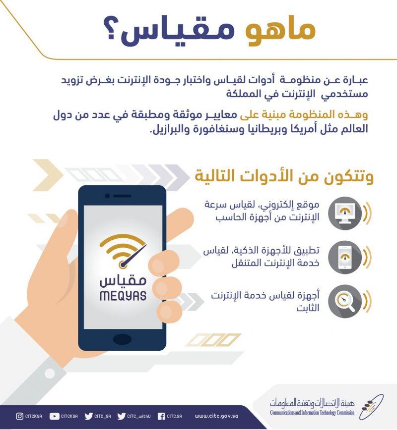 #هيئة_الاتصالات تدعو المشتركين لقياس سرعة خدمة الانترنت