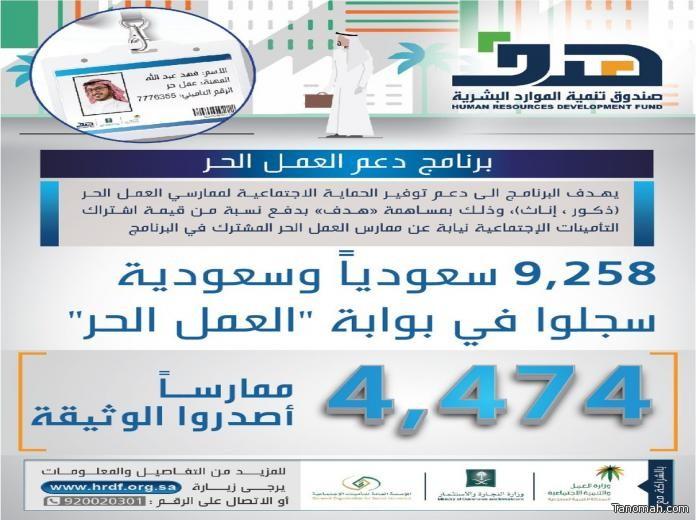 9528 سعوديا وسعودية سجلوا في بوابة العمل الحر.. وإصدار 4474 وثيقة