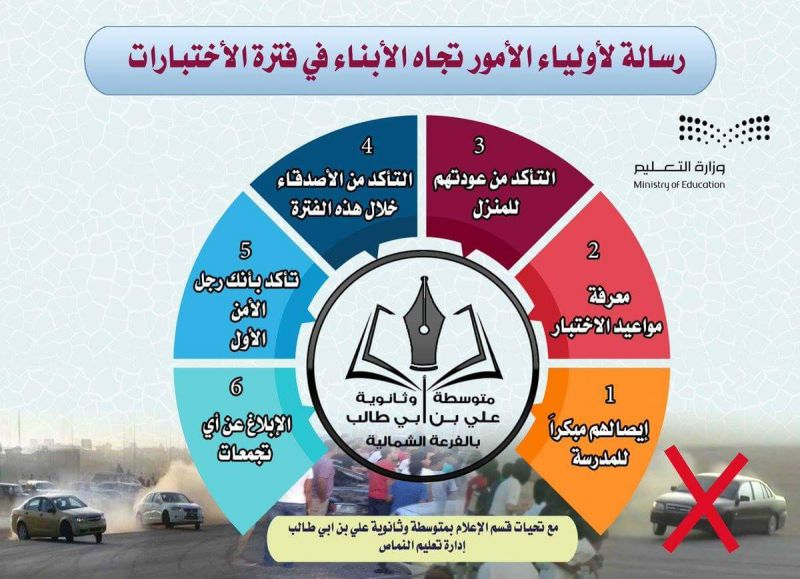 الأحد القادم : 5364 طالبا وطالبة يؤدون اختبارات الفصل الثاني بتعليم النماص