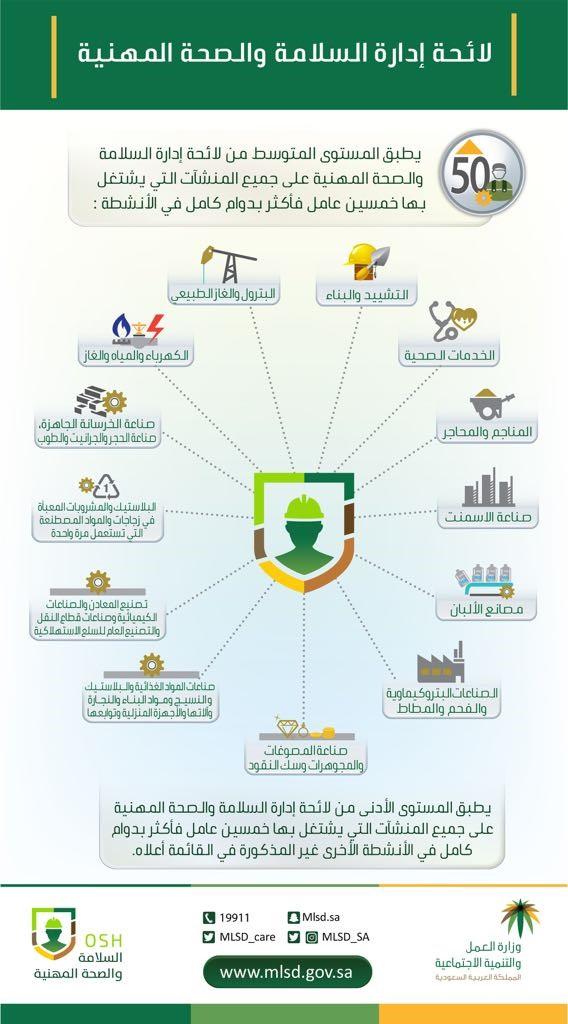 وزارة العمل والتنمية الاجتماعية تبدأ تطبيق لائحة إدارة السلامة والصحة المهنية في 17 شوال