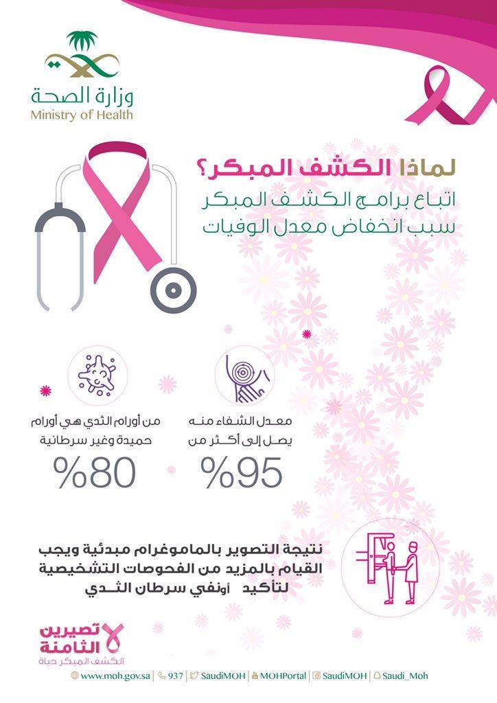 صحة عسير تطلق حملة الكشف المبكر عن سرطان الثدي غداً الأربعاء