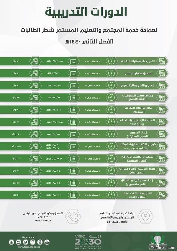 19 دورة تدريبية معتمدة تنظمها عمادة خدمة المجتمع بجامعة الملك خالد