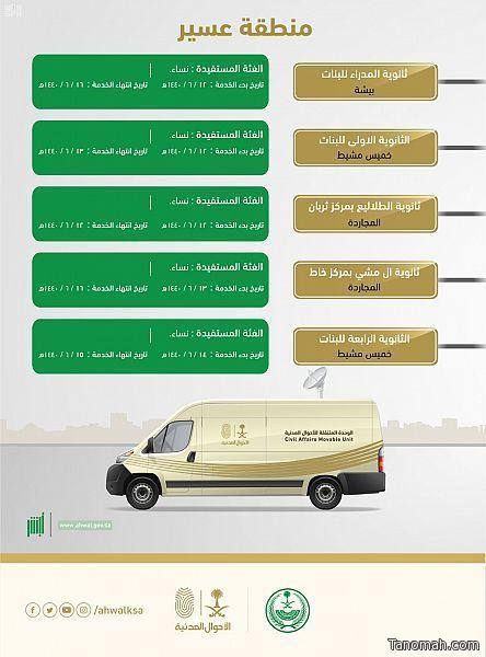 10 جهات تستفيد من خدمات الأحوال المدنية بمنطقة عسير