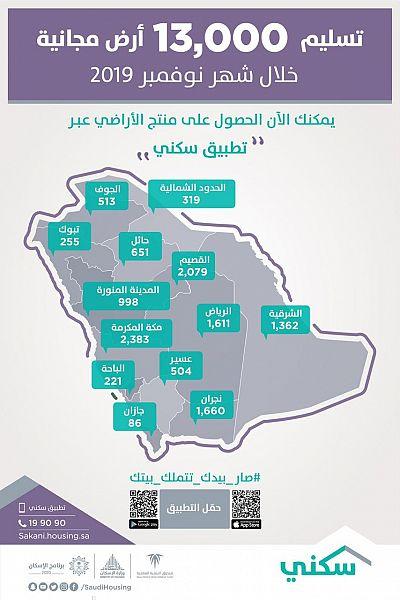 تسليم 13 ألف أرض مجانية