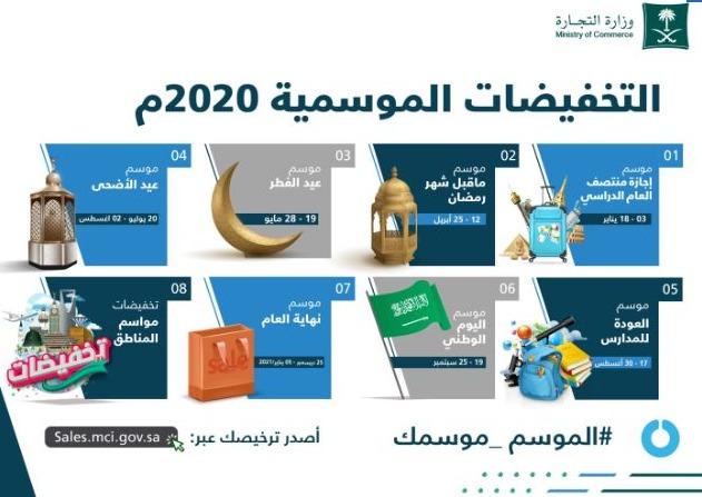 اعلان قائمة مواسم التخفيضات لعام 2020 والتراخيص الكترونيا