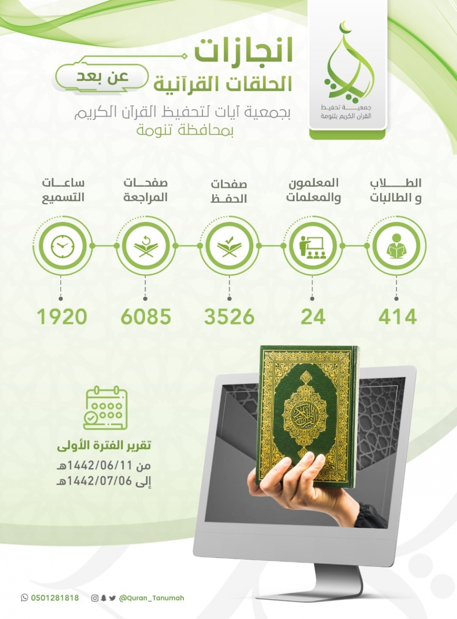 جمعية آيات بـ #تنومة: آيات تُتلى وأجر يبقى