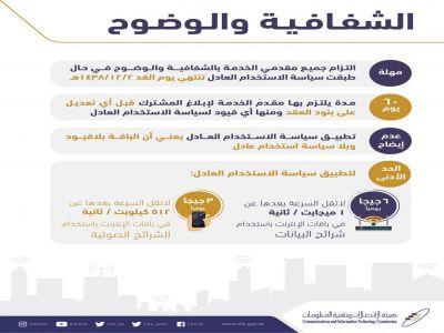 هيئة الاتصالات لمزودي الخدمة:مهلة للالتزام بالشفافية والوضوح في الباقات والعروض تنتهي غداً