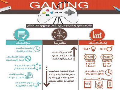 دراسة بجامعة الملك خالد عن الألعاب الالكترونية وأثرها النفسي والتربوي على الأطفال