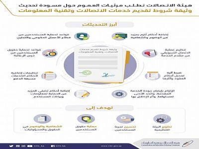 """""""هيئة الاتصالات"""" تدعو العموم لتقديم مرئياتهم حول مسودة وثيقة شروط تقديم خدمات الاتصالات وتقنية المعلومات"""